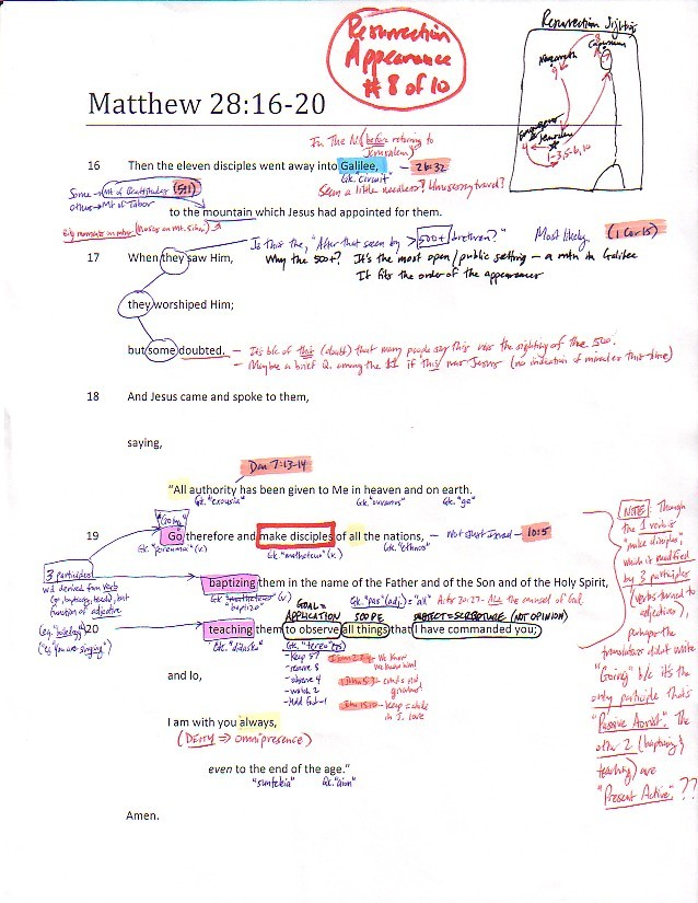 Study Guide - Matthew 28-16 (a)