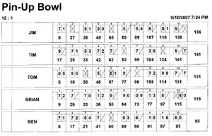 Pastors_sports_07_bowling_1_2