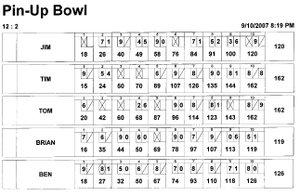 Pastors_sports_07_bowling_2